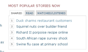 most popular stories